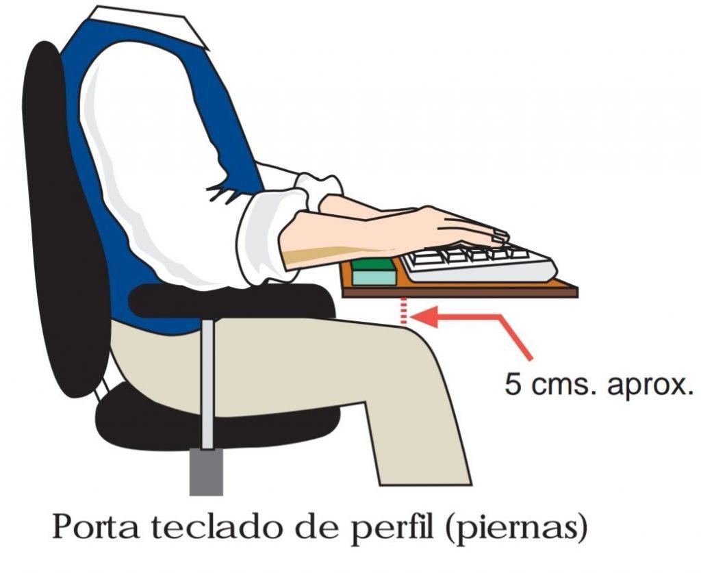 Guía de Sillas Gaming: posición ideal delante del PC